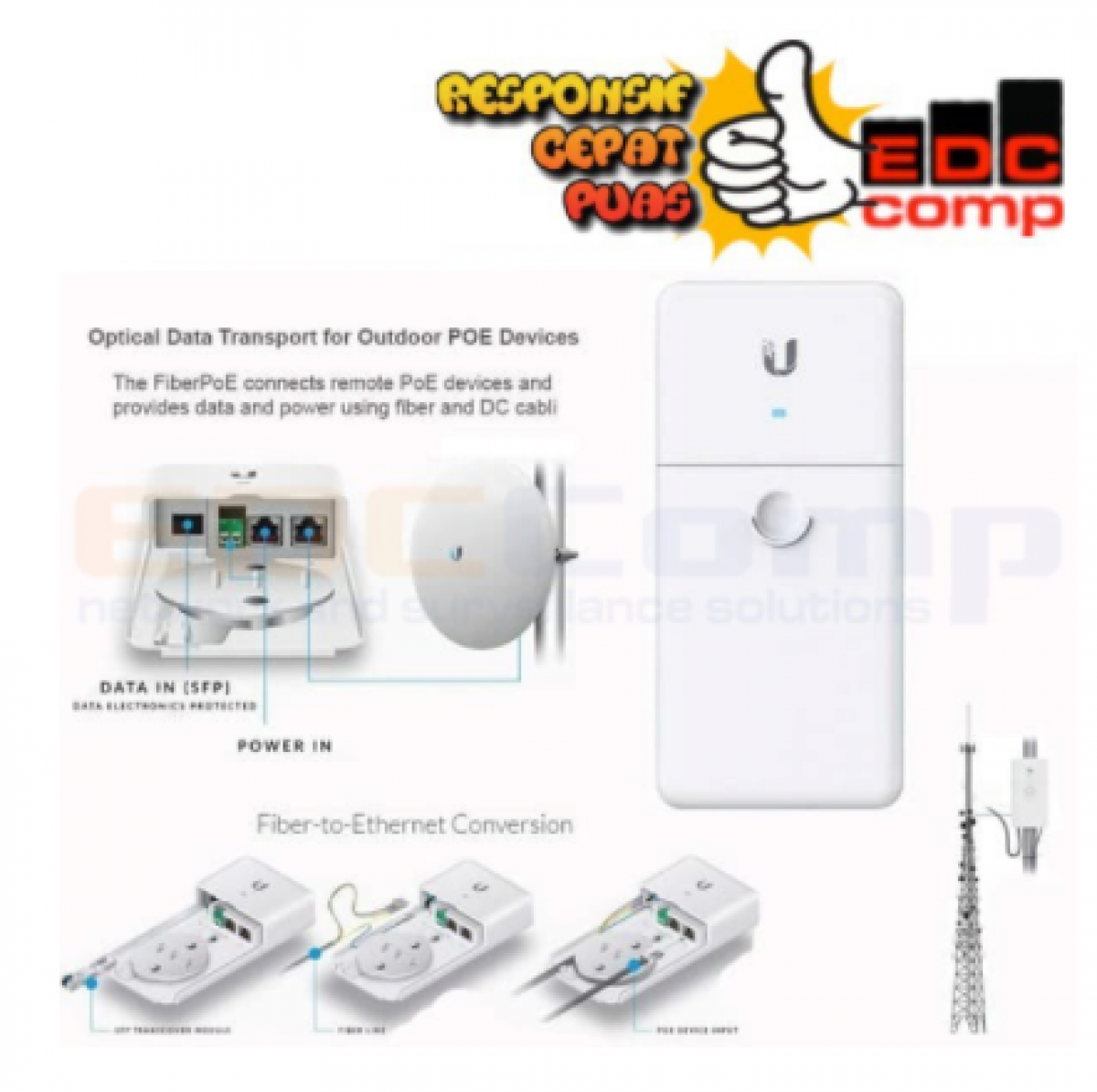 UBIQUITI F-POE-G2 Fiber POE Optical Data Transport Outdoor PoE - EdcComp